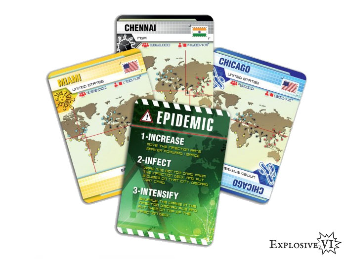 Pandemic Player Cards