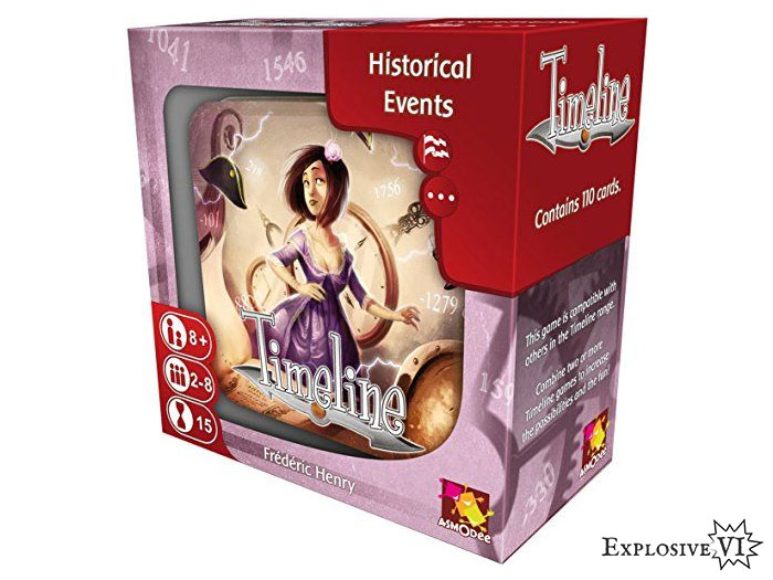 Timeline Historical Events